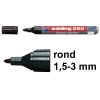 Edding 250 whiteboard marker zwart (1,5 - 3 mm rond)